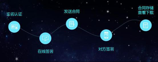 互联网安全认证云平台965.png