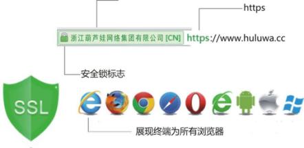 葫芦娃互联网安全认证云平台2124.png