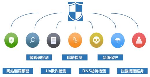 葫芦娃互联网安全认证云平台1817.png