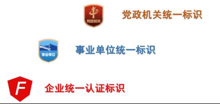 葫芦娃互联网安全认证云平台1286.png