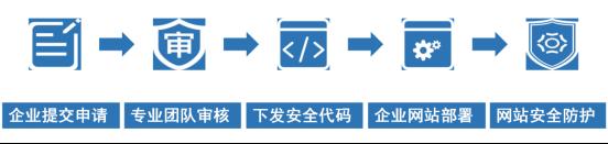 葫芦娃互联网安全认证云平台1295.png