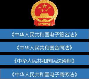2018.1.29葫芦娃互联网安全认证云平台1078.png