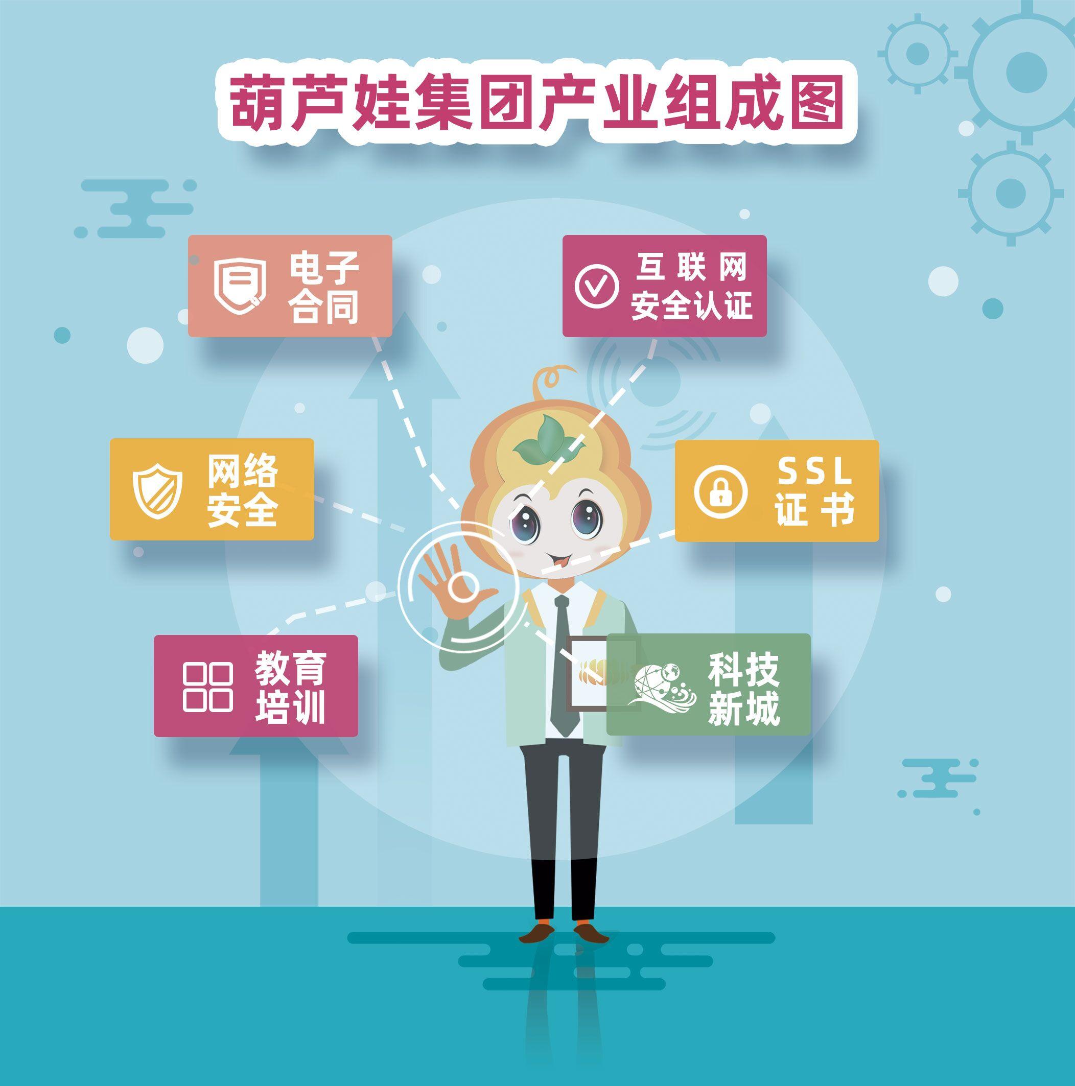 2019.7.3集团业务组成图.jpg